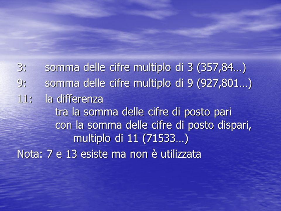 3:somma delle cifre multiplo di 3 (357,84…) 9:somma delle cifre multiplo di 9 (927,801…) 11:la differenza tra la somma delle cifre di posto pari con la somma delle cifre di posto dispari, multiplo di 11 (71533…) Nota: 7 e 13 esiste ma non è utilizzata