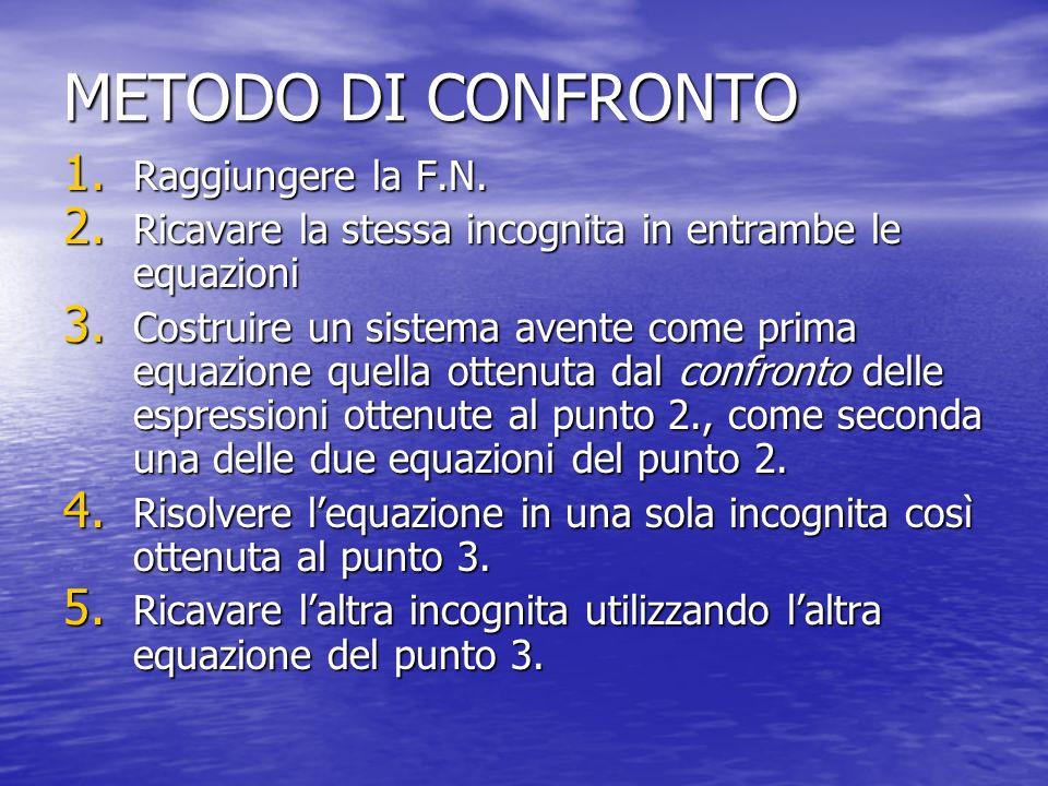 METODO DI CONFRONTO 1.Raggiungere la F.N. 2.