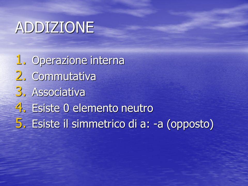 ADDIZIONE 1. Operazione interna 2. Commutativa 3. Associativa 4. Esiste 0 elemento neutro 5. Esiste il simmetrico di a: -a (opposto)