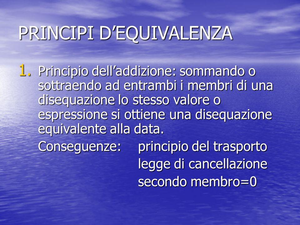 PRINCIPI DEQUIVALENZA 1. Principio delladdizione: sommando o sottraendo ad entrambi i membri di una disequazione lo stesso valore o espressione si ott
