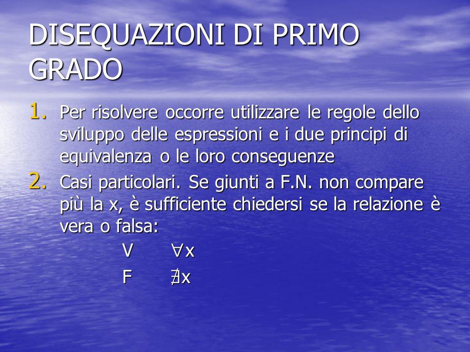 DISEQUAZIONI DI PRIMO GRADO 1.