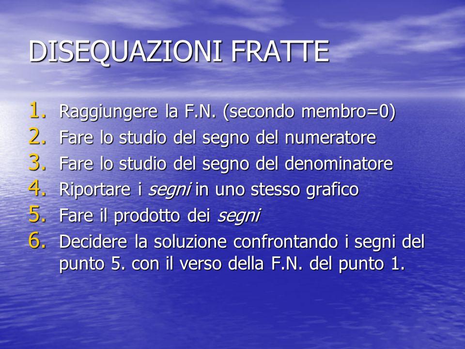 DISEQUAZIONI FRATTE 1. Raggiungere la F.N. (secondo membro=0) 2. Fare lo studio del segno del numeratore 3. Fare lo studio del segno del denominatore