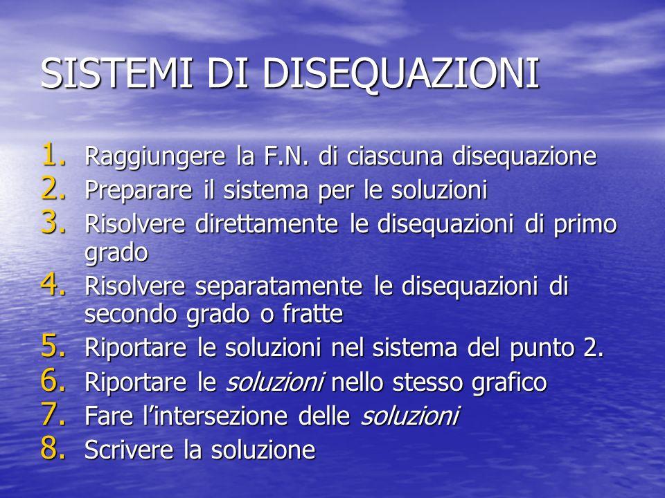 SISTEMI DI DISEQUAZIONI 1. Raggiungere la F.N. di ciascuna disequazione 2. Preparare il sistema per le soluzioni 3. Risolvere direttamente le disequaz
