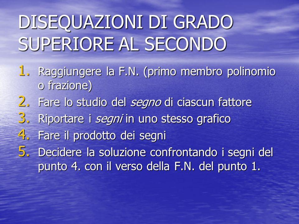 DISEQUAZIONI DI GRADO SUPERIORE AL SECONDO 1. Raggiungere la F.N. (primo membro polinomio o frazione) 2. Fare lo studio del segno di ciascun fattore 3