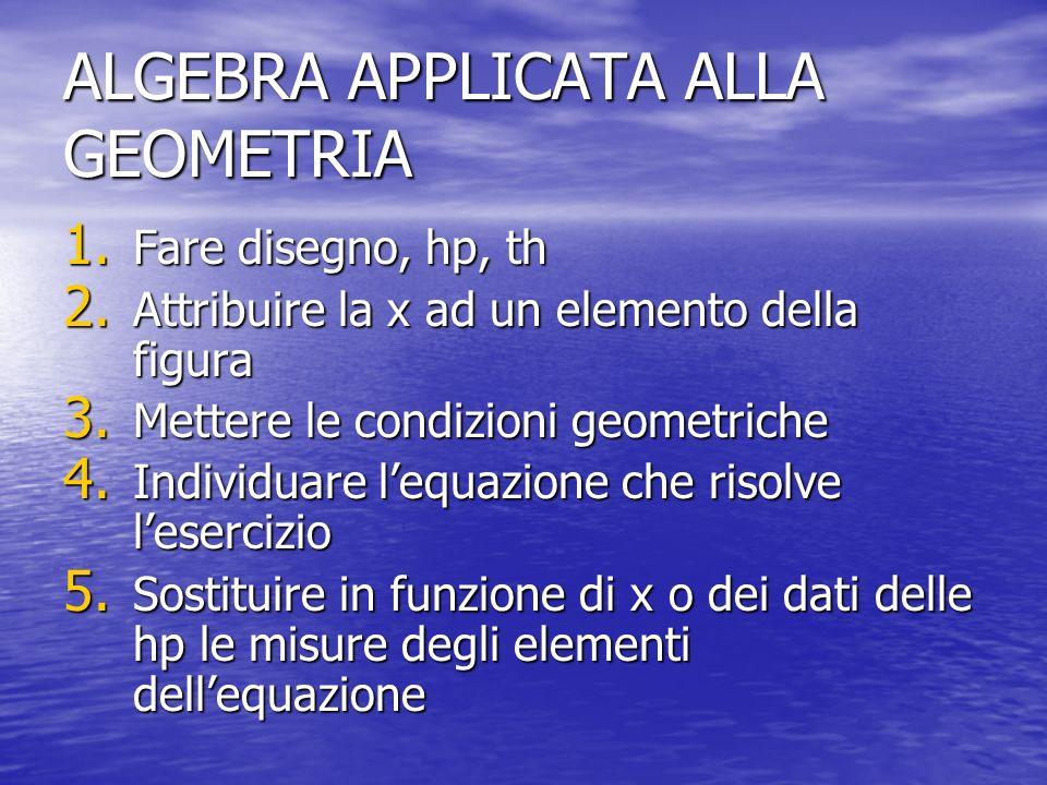 ALGEBRA APPLICATA ALLA GEOMETRIA 1. Fare disegno, hp, th 2. Attribuire la x ad un elemento della figura 3. Mettere le condizioni geometriche 4. Indivi