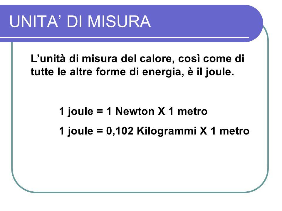 UNITA DI MISURA Lunità di misura del calore, così come di tutte le altre forme di energia, è il joule.