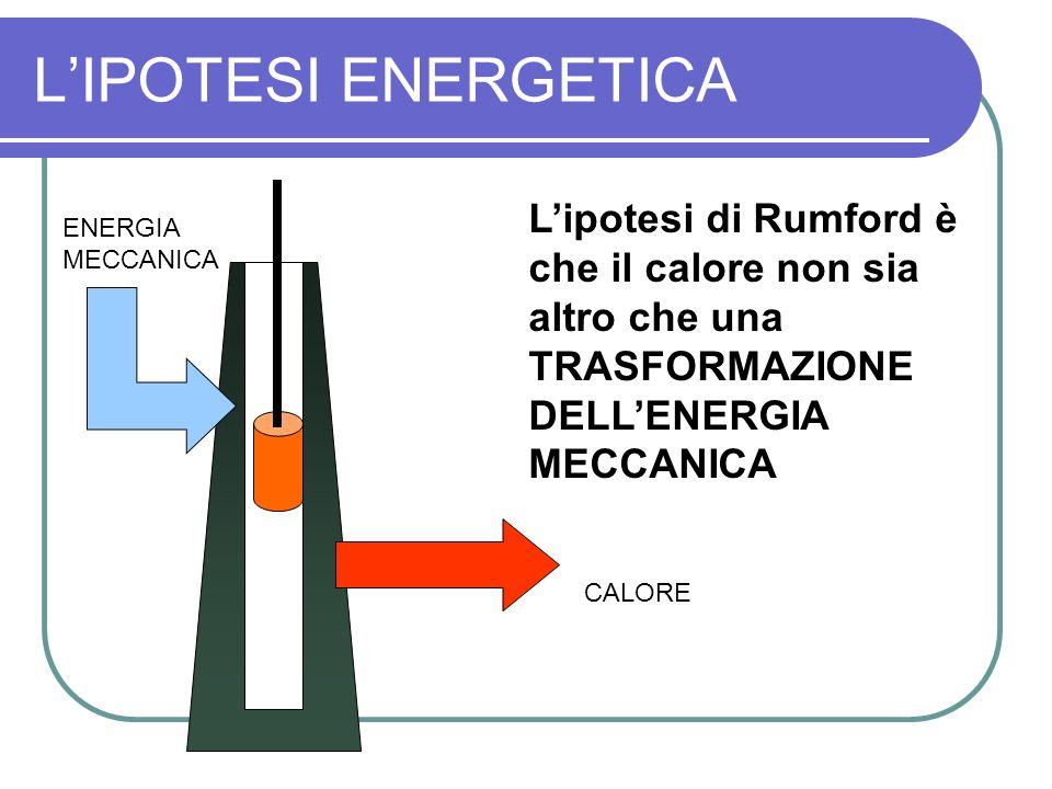 LIPOTESI ENERGETICA Lipotesi di Rumford è che il calore non sia altro che una TRASFORMAZIONE DELLENERGIA MECCANICA ENERGIA MECCANICA CALORE