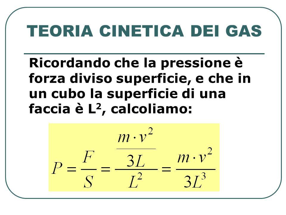 TEORIA CINETICA DEI GAS Ricordando che la pressione è forza diviso superficie, e che in un cubo la superficie di una faccia è L 2, calcoliamo: