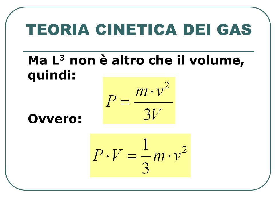 TEORIA CINETICA DEI GAS Ma L 3 non è altro che il volume, quindi: Ovvero: