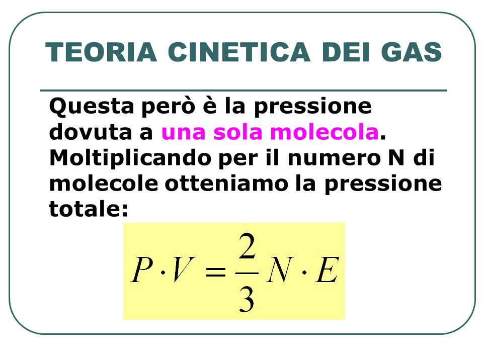 TEORIA CINETICA DEI GAS Questa però è la pressione dovuta a una sola molecola. Moltiplicando per il numero N di molecole otteniamo la pressione totale