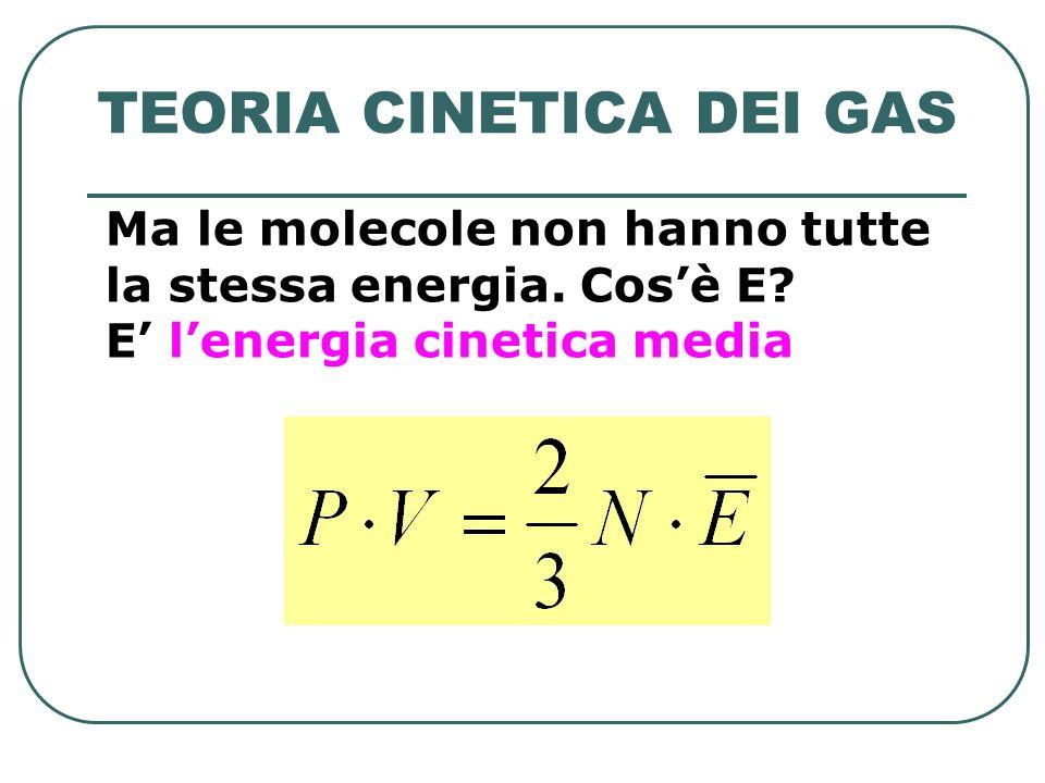 TEORIA CINETICA DEI GAS Ma le molecole non hanno tutte la stessa energia. Cosè E? E lenergia cinetica media