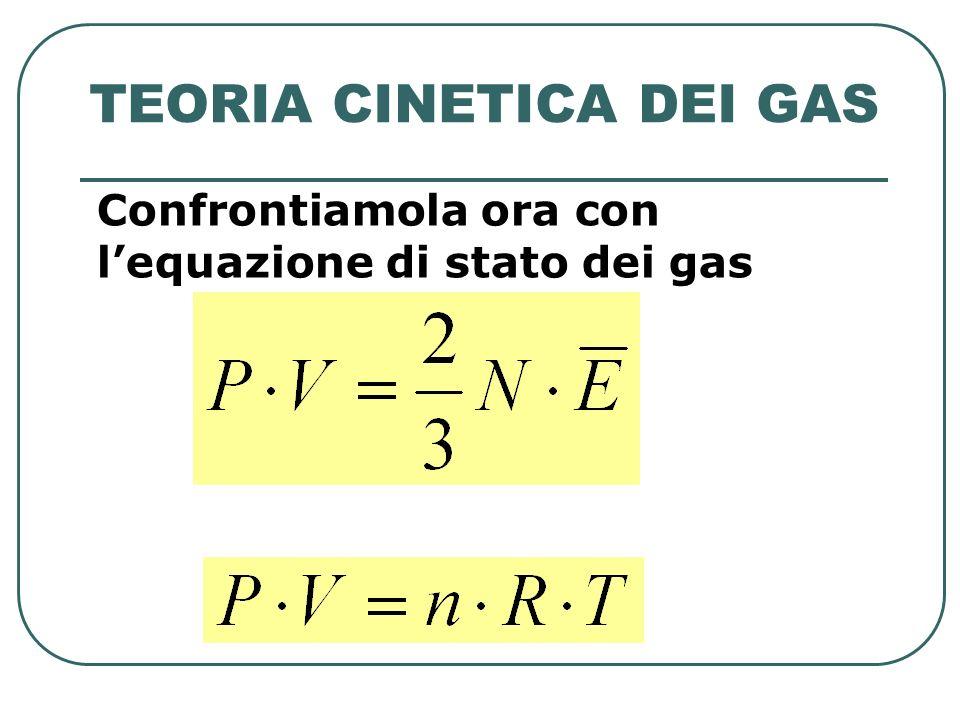 TEORIA CINETICA DEI GAS Confrontiamola ora con lequazione di stato dei gas