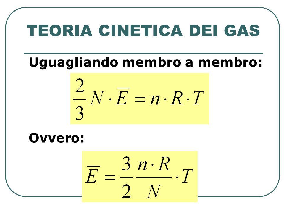 TEORIA CINETICA DEI GAS Uguagliando membro a membro: Ovvero: