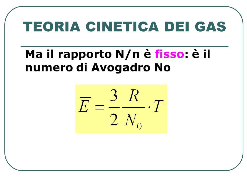 TEORIA CINETICA DEI GAS Ma il rapporto N/n è fisso: è il numero di Avogadro No