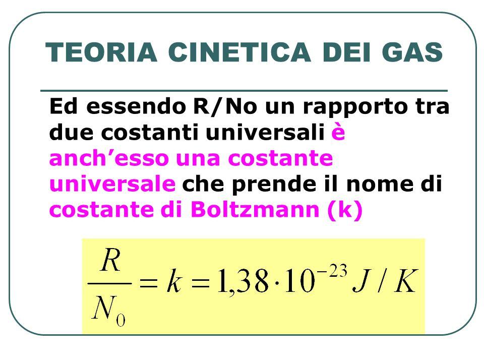 TEORIA CINETICA DEI GAS Ed essendo R/No un rapporto tra due costanti universali è anchesso una costante universale che prende il nome di costante di B