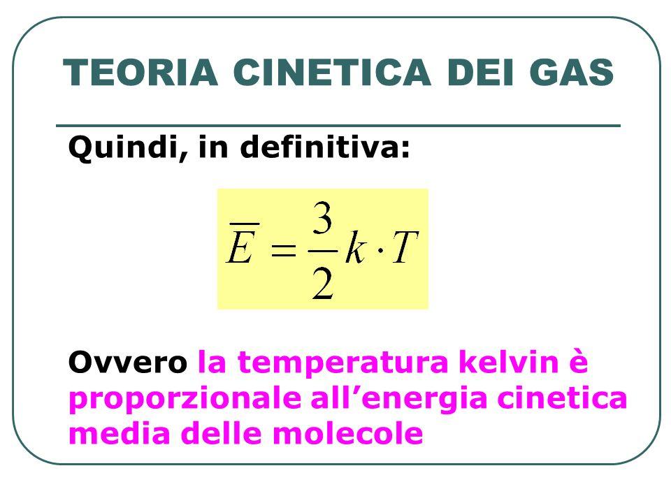 TEORIA CINETICA DEI GAS Quindi, in definitiva: Ovvero la temperatura kelvin è proporzionale allenergia cinetica media delle molecole
