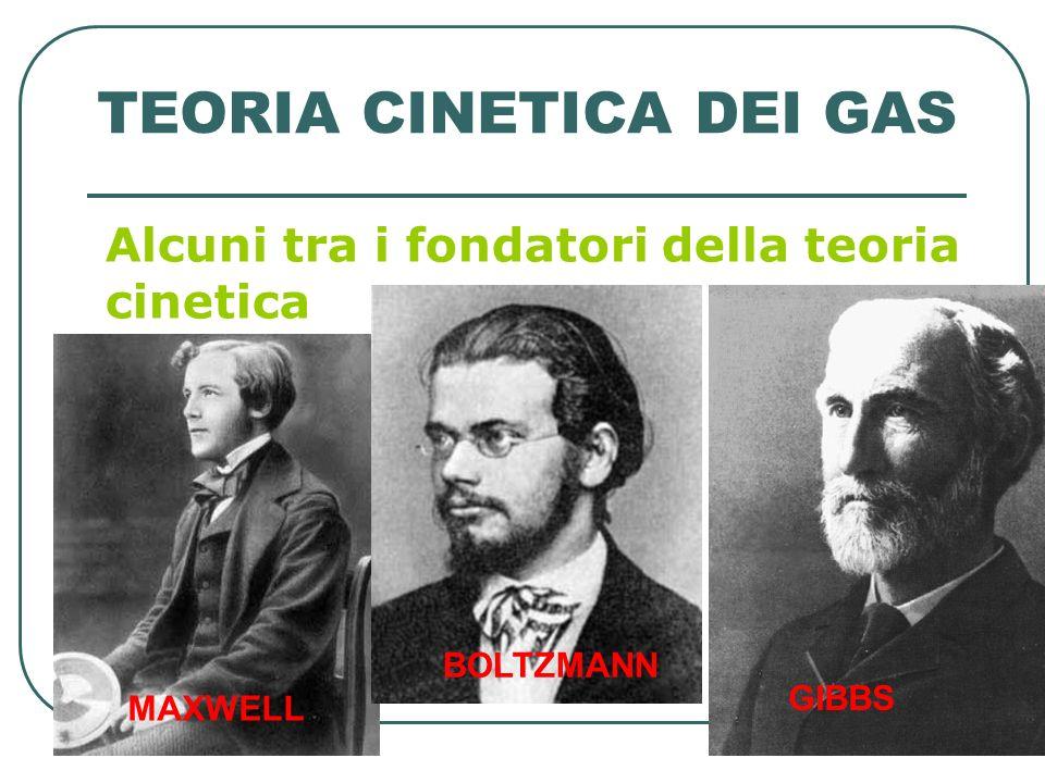 TEORIA CINETICA DEI GAS Alcuni tra i fondatori della teoria cinetica MAXWELL BOLTZMANN GIBBS