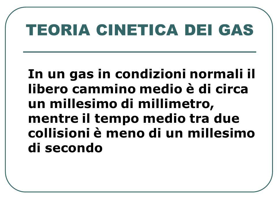 TEORIA CINETICA DEI GAS In un gas in condizioni normali il libero cammino medio è di circa un millesimo di millimetro, mentre il tempo medio tra due c