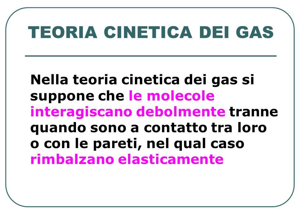 TEORIA CINETICA DEI GAS Nella teoria cinetica dei gas si suppone che le molecole interagiscano debolmente tranne quando sono a contatto tra loro o con