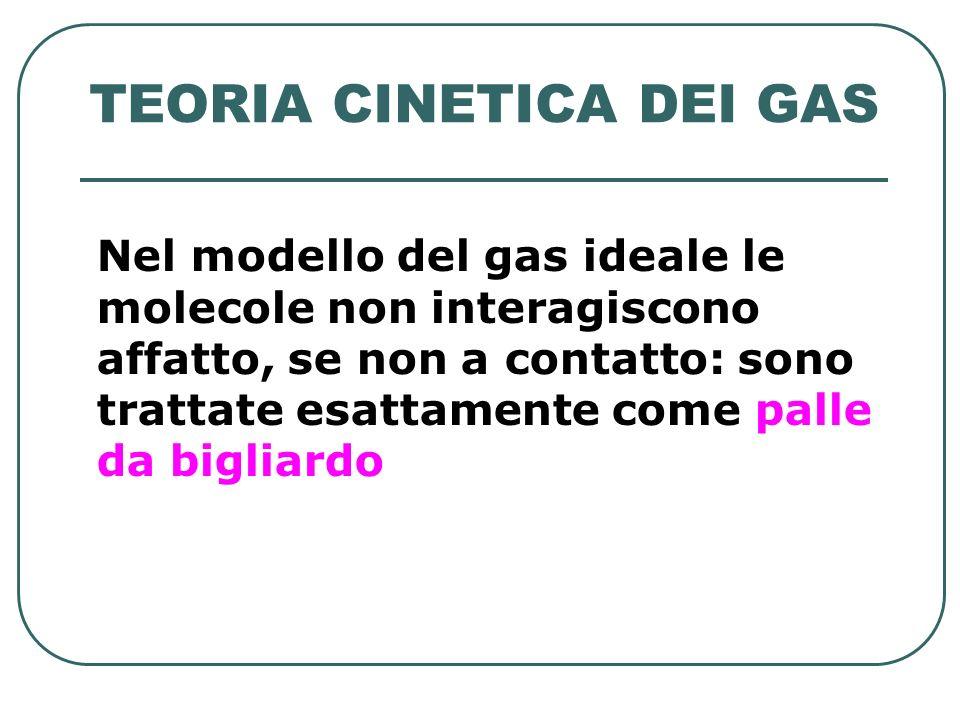 TEORIA CINETICA DEI GAS Nel modello del gas ideale le molecole non interagiscono affatto, se non a contatto: sono trattate esattamente come palle da b