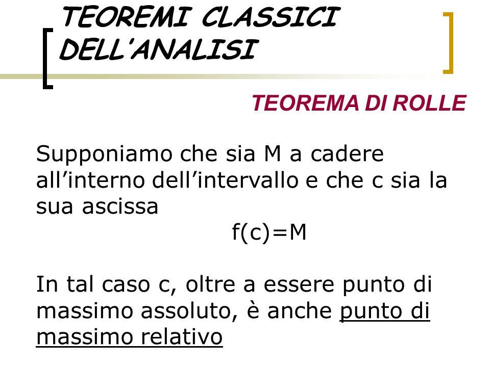 TEOREMI CLASSICI DELLANALISI TEOREMA DI ROLLE Supponiamo che sia M a cadere allinterno dellintervallo e che c sia la sua ascissa f(c)=M In tal caso c,