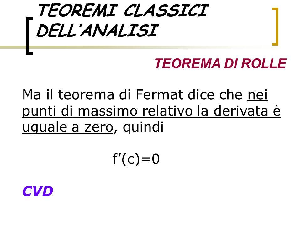 TEOREMI CLASSICI DELLANALISI TEOREMA DI ROLLE Ma il teorema di Fermat dice che nei punti di massimo relativo la derivata è uguale a zero, quindi f(c)=