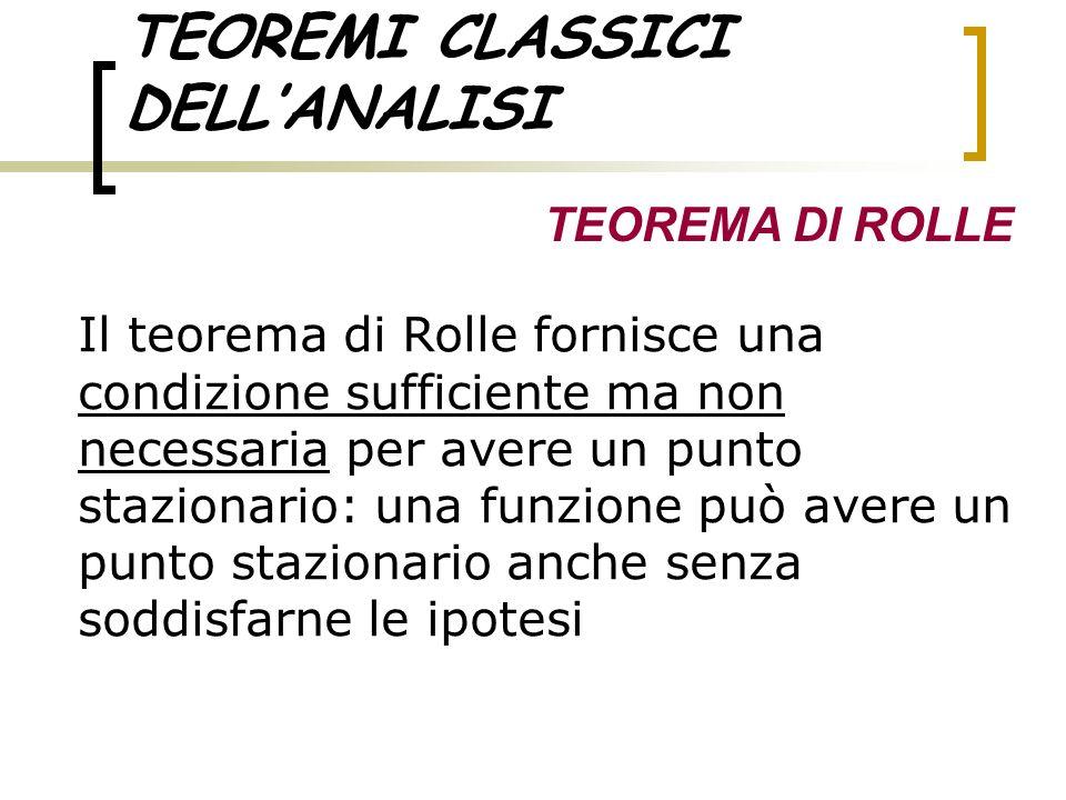 TEOREMI CLASSICI DELLANALISI TEOREMA DI ROLLE Il teorema di Rolle fornisce una condizione sufficiente ma non necessaria per avere un punto stazionario