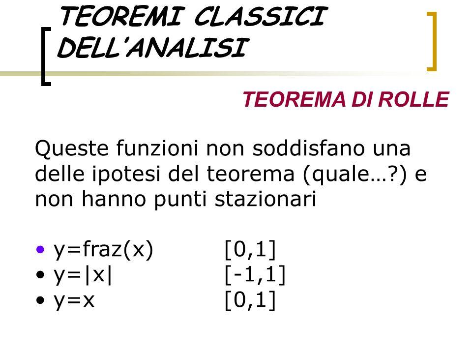 TEOREMI CLASSICI DELLANALISI TEOREMA DI ROLLE Queste funzioni non soddisfano una delle ipotesi del teorema (quale…?) e non hanno punti stazionari y=fr