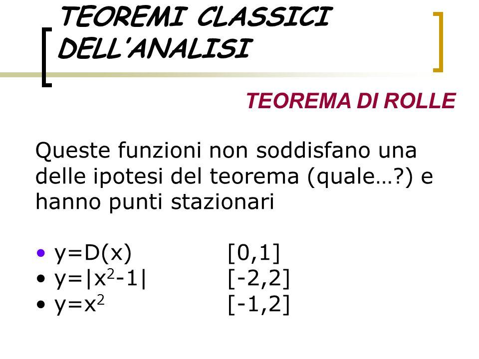 TEOREMI CLASSICI DELLANALISI TEOREMA DI ROLLE Queste funzioni non soddisfano una delle ipotesi del teorema (quale…?) e hanno punti stazionari y=D(x) [