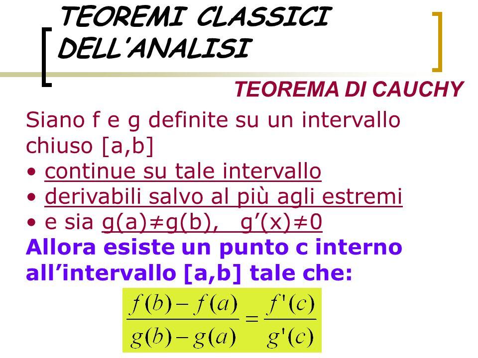 TEOREMI CLASSICI DELLANALISI TEOREMA DI CAUCHY Siano f e g definite su un intervallo chiuso [a,b] continue su tale intervallo derivabili salvo al più