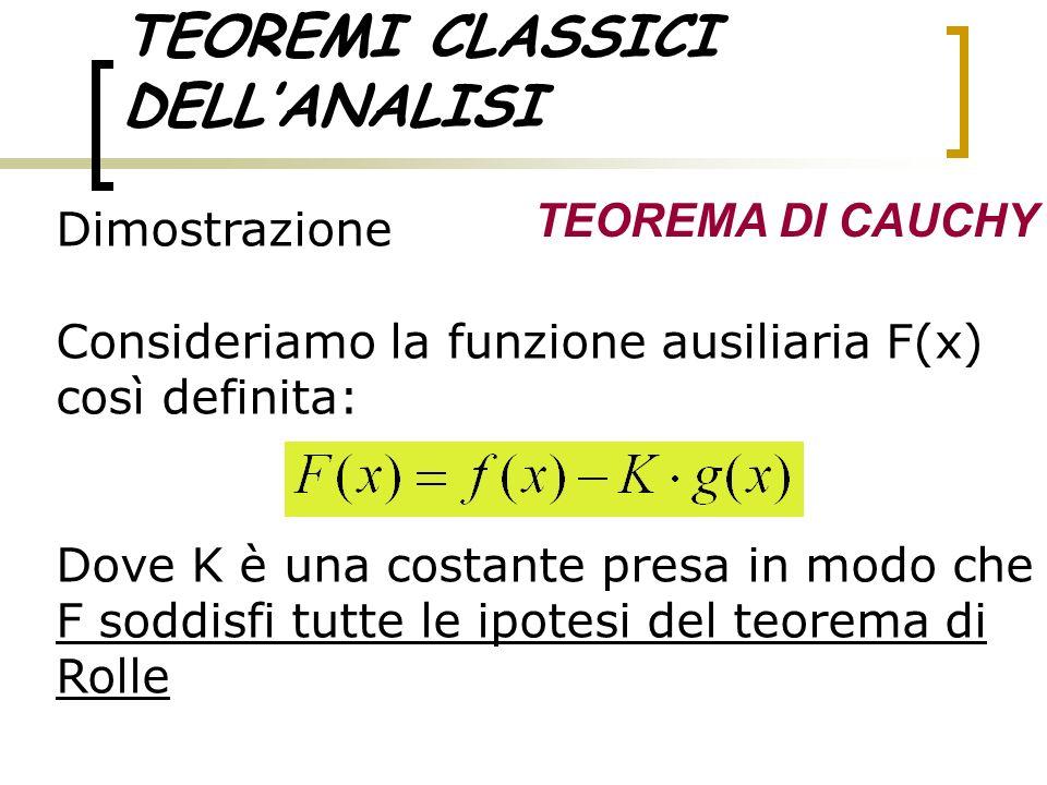 TEOREMI CLASSICI DELLANALISI TEOREMA DI CAUCHY Dimostrazione Consideriamo la funzione ausiliaria F(x) così definita: Dove K è una costante presa in mo