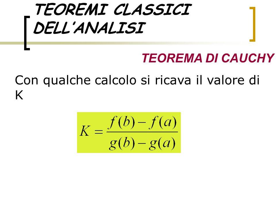 TEOREMI CLASSICI DELLANALISI TEOREMA DI CAUCHY Con qualche calcolo si ricava il valore di K