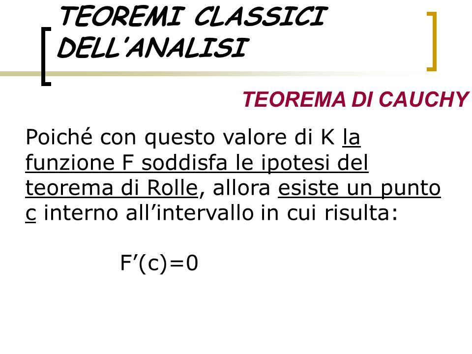 TEOREMI CLASSICI DELLANALISI TEOREMA DI CAUCHY Poiché con questo valore di K la funzione F soddisfa le ipotesi del teorema di Rolle, allora esiste un