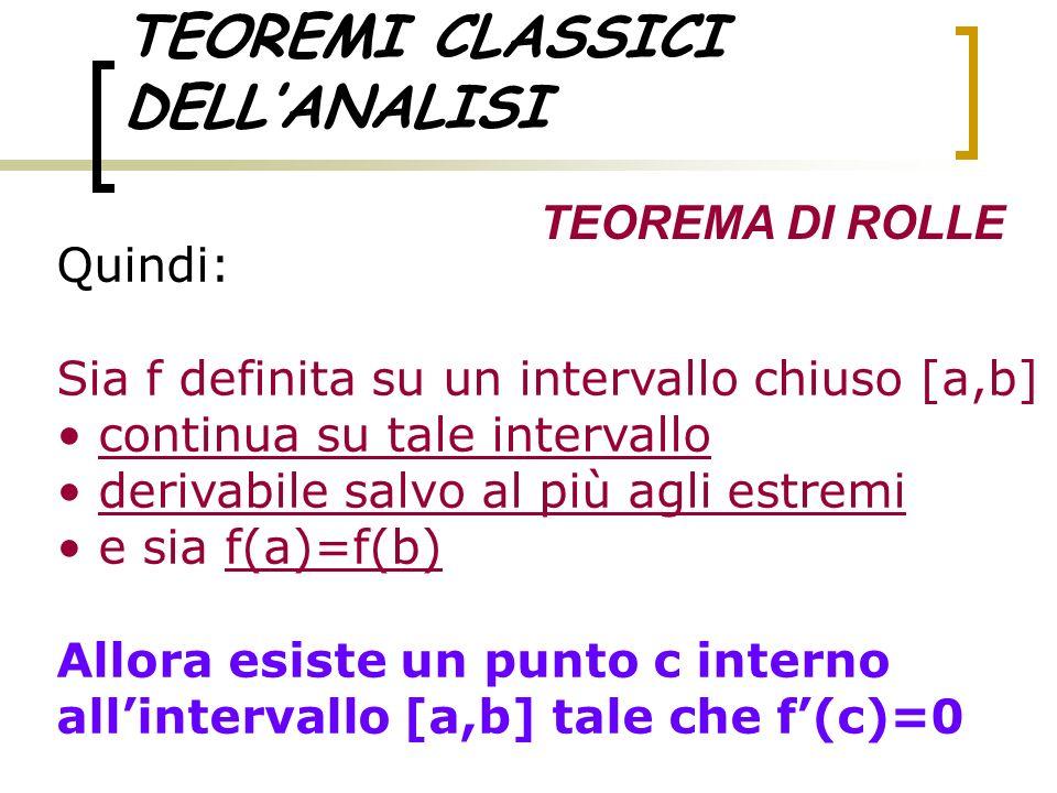 TEOREMI CLASSICI DELLANALISI TEOREMA DI ROLLE Quindi: Sia f definita su un intervallo chiuso [a,b] continua su tale intervallo derivabile salvo al più
