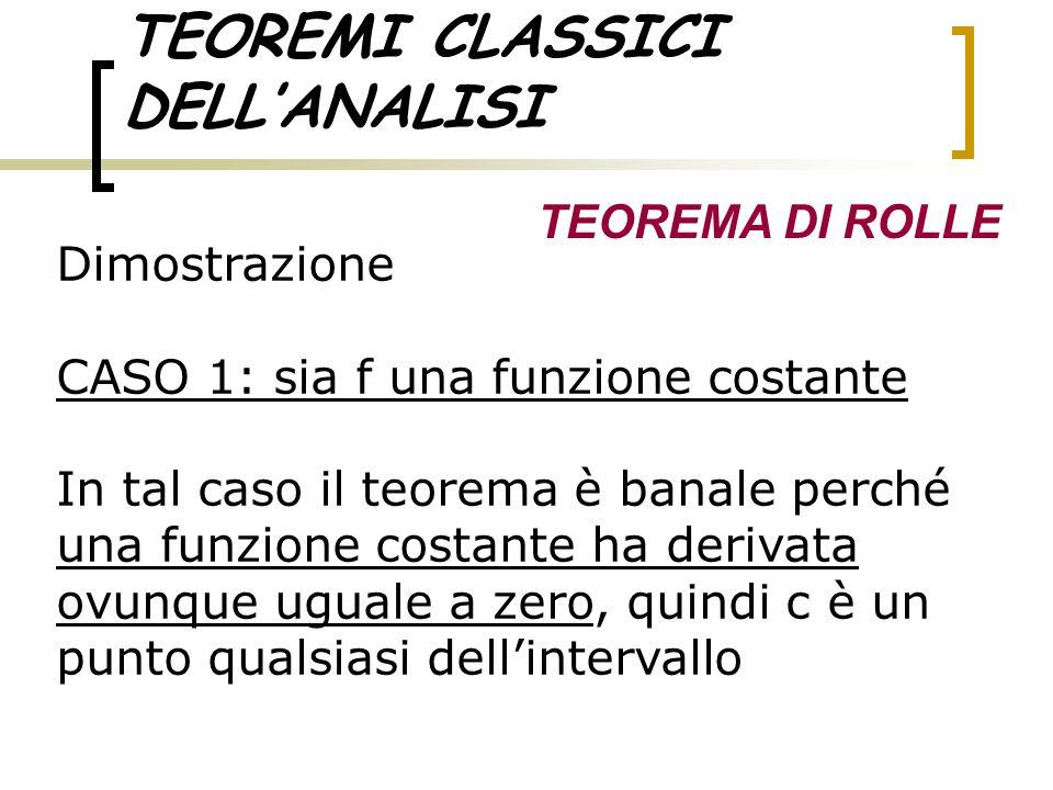 TEOREMI CLASSICI DELLANALISI TEOREMA DI ROLLE Dimostrazione CASO 1: sia f una funzione costante In tal caso il teorema è banale perché una funzione co