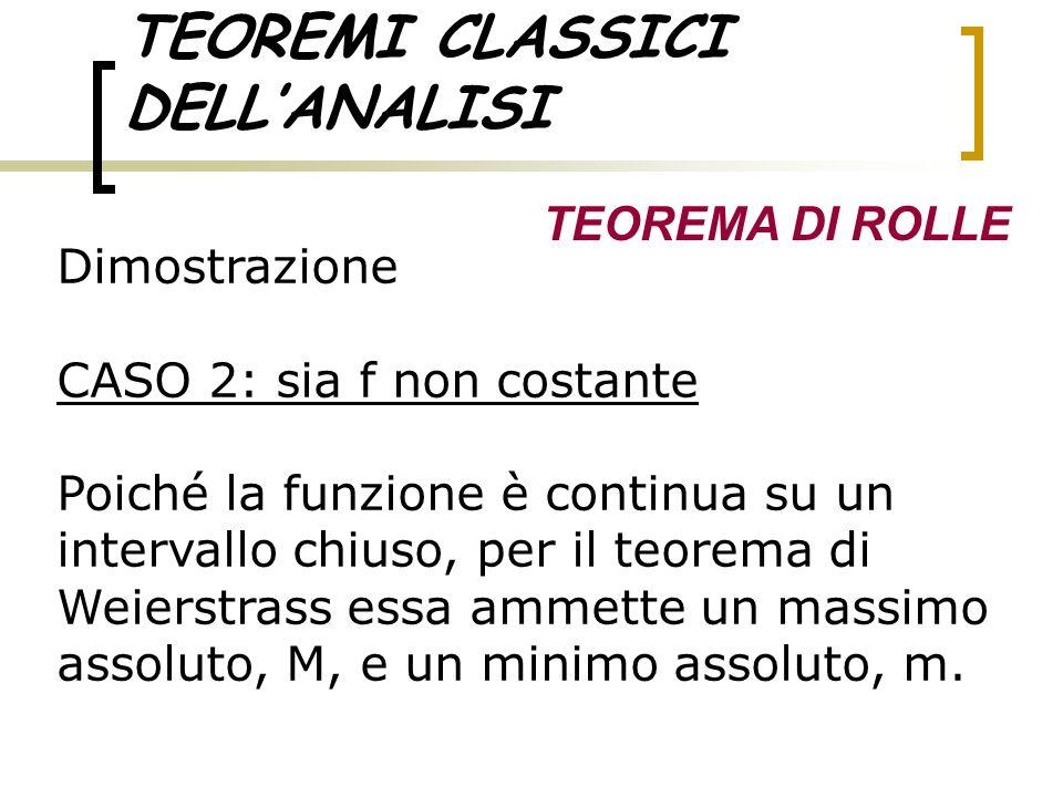 TEOREMI CLASSICI DELLANALISI TEOREMA DI ROLLE Dimostrazione CASO 2: sia f non costante Poiché la funzione è continua su un intervallo chiuso, per il t