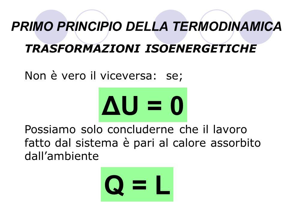 PRIMO PRINCIPIO DELLA TERMODINAMICA TRASFORMAZIONI ISOENERGETICHE Non è vero il viceversa: se; Possiamo solo concluderne che il lavoro fatto dal siste
