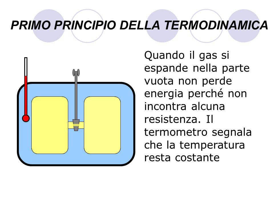 PRIMO PRINCIPIO DELLA TERMODINAMICA Quando il gas si espande nella parte vuota non perde energia perché non incontra alcuna resistenza. Il termometro