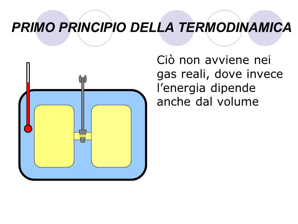 PRIMO PRINCIPIO DELLA TERMODINAMICA Ciò non avviene nei gas reali, dove invece lenergia dipende anche dal volume