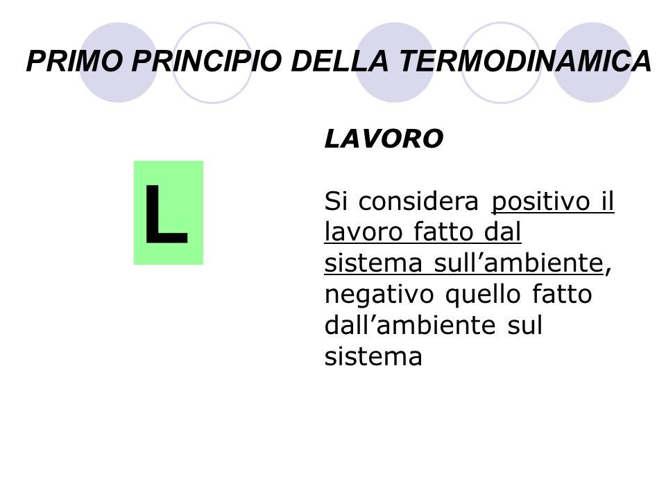 PRIMO PRINCIPIO DELLA TERMODINAMICA LAVORO Si considera positivo il lavoro fatto dal sistema sullambiente, negativo quello fatto dallambiente sul sist