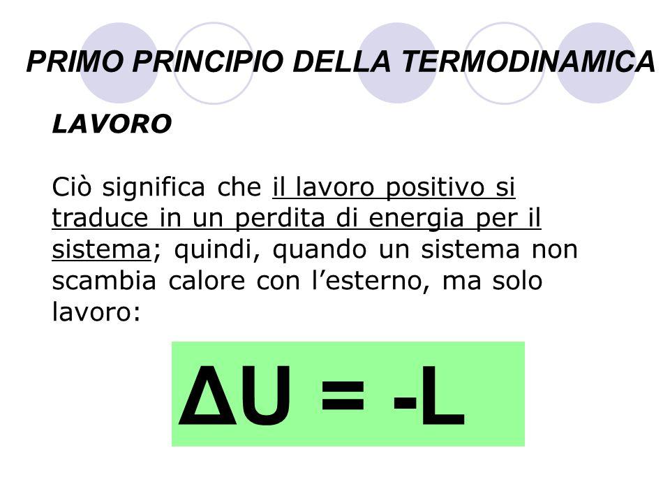 PRIMO PRINCIPIO DELLA TERMODINAMICA LAVORO Ciò significa che il lavoro positivo si traduce in un perdita di energia per il sistema; quindi, quando un