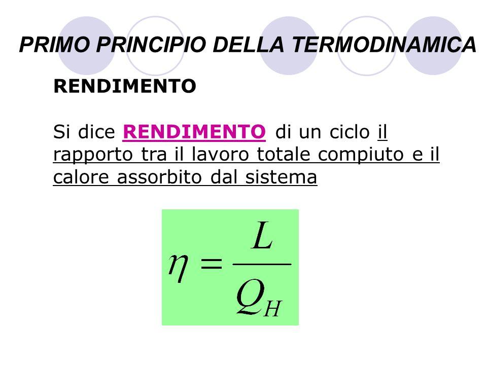 PRIMO PRINCIPIO DELLA TERMODINAMICA RENDIMENTO Si dice RENDIMENTO di un ciclo il rapporto tra il lavoro totale compiuto e il calore assorbito dal sist