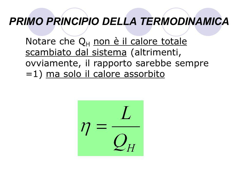 PRIMO PRINCIPIO DELLA TERMODINAMICA Notare che Q H non è il calore totale scambiato dal sistema (altrimenti, ovviamente, il rapporto sarebbe sempre =1