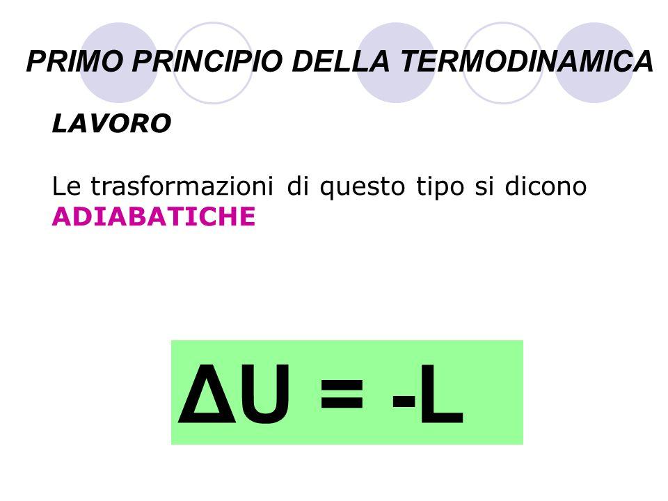PRIMO PRINCIPIO DELLA TERMODINAMICA LAVORO Le trasformazioni di questo tipo si dicono ADIABATICHE ΔU = -L