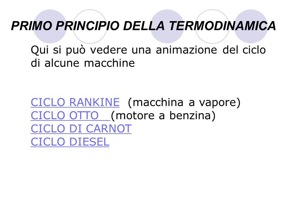 PRIMO PRINCIPIO DELLA TERMODINAMICA Qui si può vedere una animazione del ciclo di alcune macchine CICLO RANKINECICLO RANKINE (macchina a vapore) CICLO