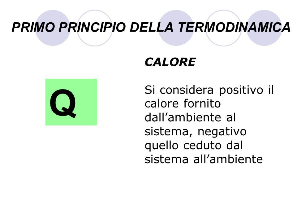 PRIMO PRINCIPIO DELLA TERMODINAMICA CALORE Si considera positivo il calore fornito dallambiente al sistema, negativo quello ceduto dal sistema allambi