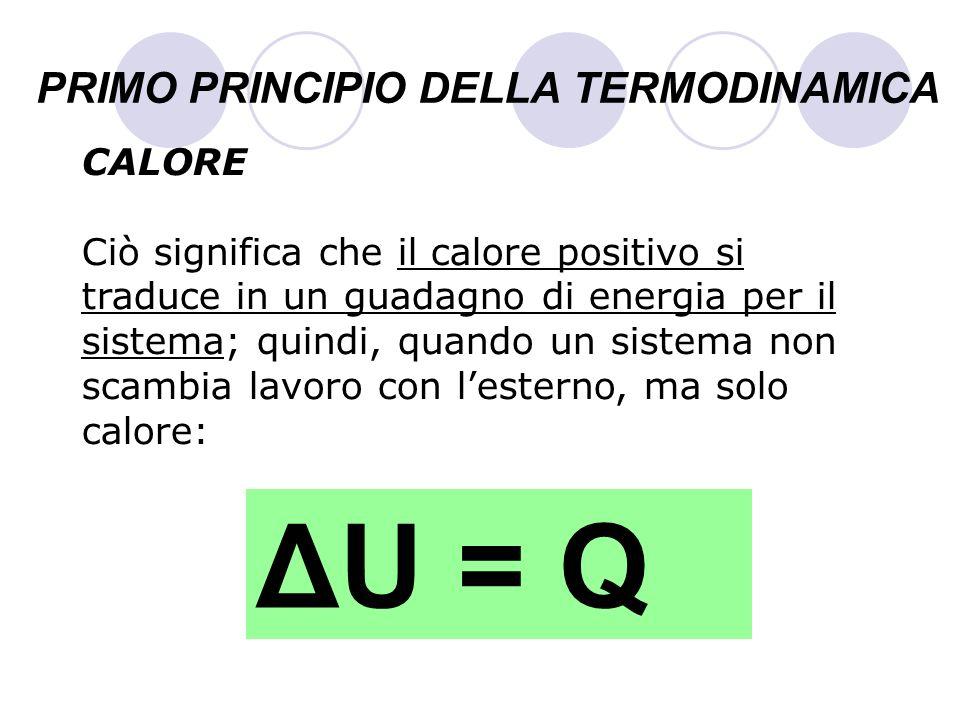 PRIMO PRINCIPIO DELLA TERMODINAMICA CALORE Ciò significa che il calore positivo si traduce in un guadagno di energia per il sistema; quindi, quando un