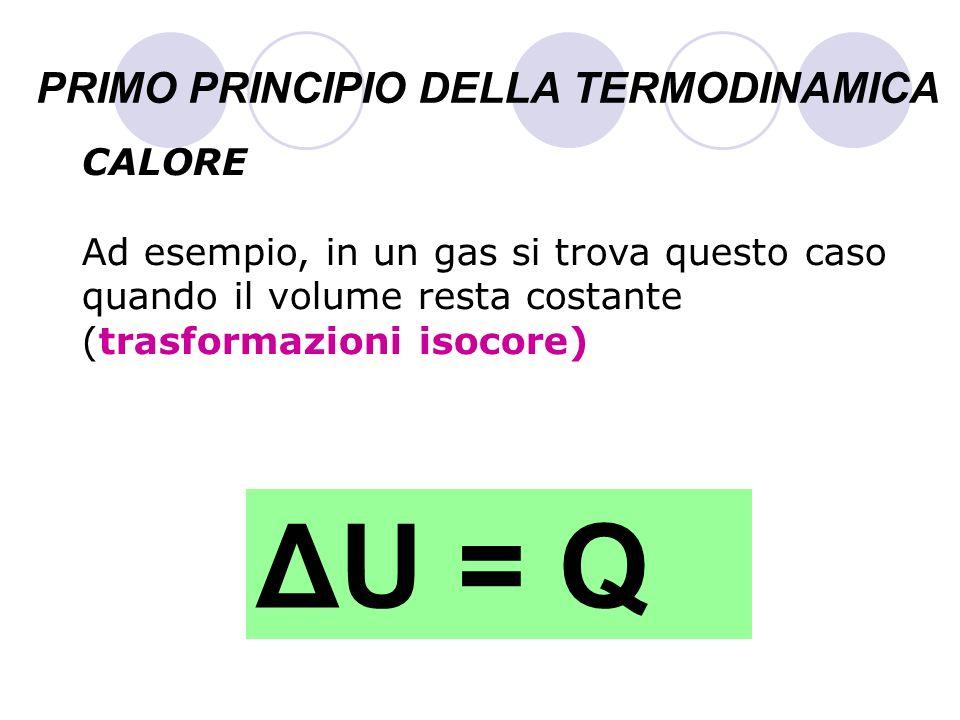 PRIMO PRINCIPIO DELLA TERMODINAMICA CALORE Ad esempio, in un gas si trova questo caso quando il volume resta costante (trasformazioni isocore) ΔU = Q