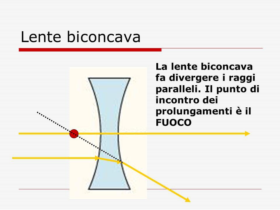 Lente biconcava La lente biconcava fa divergere i raggi paralleli. Il punto di incontro dei prolungamenti è il FUOCO
