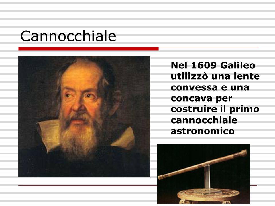 Cannocchiale Nel 1609 Galileo utilizzò una lente convessa e una concava per costruire il primo cannocchiale astronomico